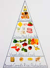 Kids Food Pyramid collage
